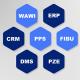 Lichtweber - Vorstellung von Timeline Neo - ERP System